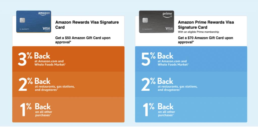 amazon rewards visa card