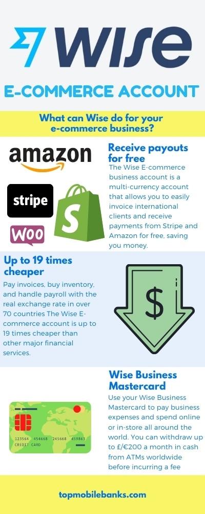 wise e-commerce