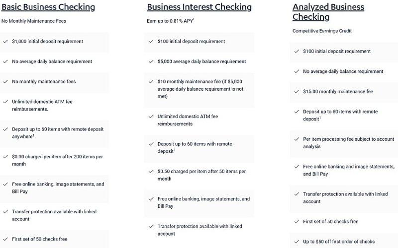 Axos Bank business accounts