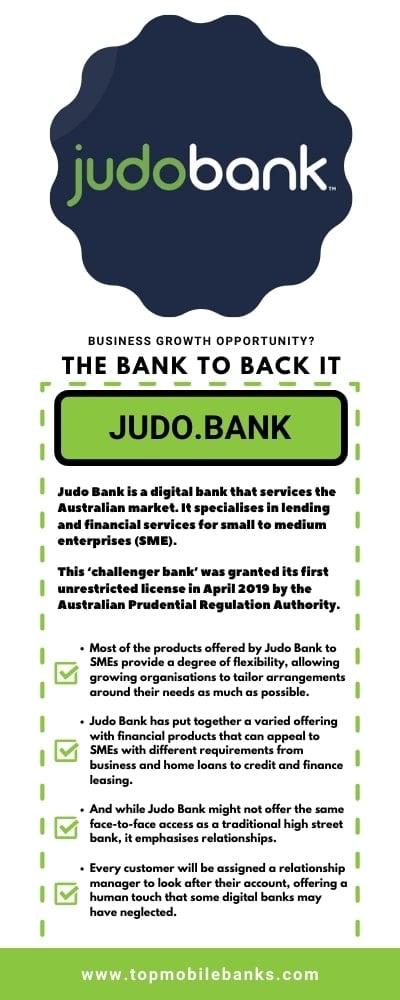 Judo Bank Infographic