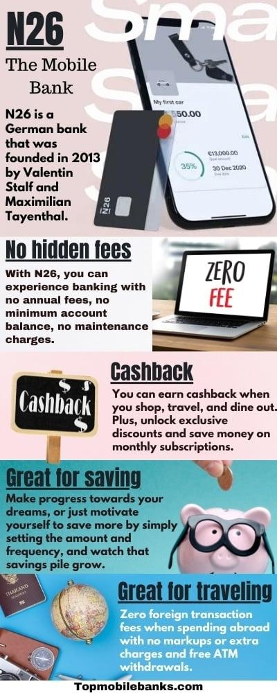 n26 bank usa infographic