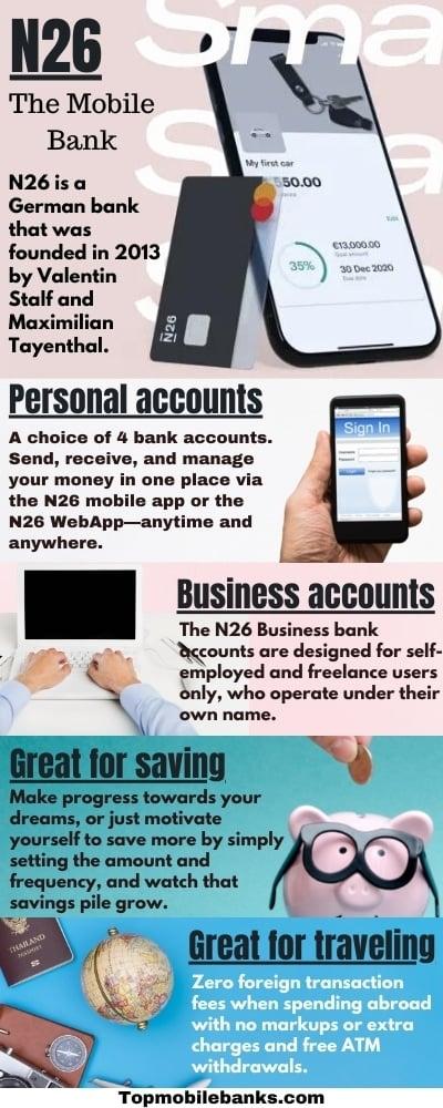 n26 bank infographic