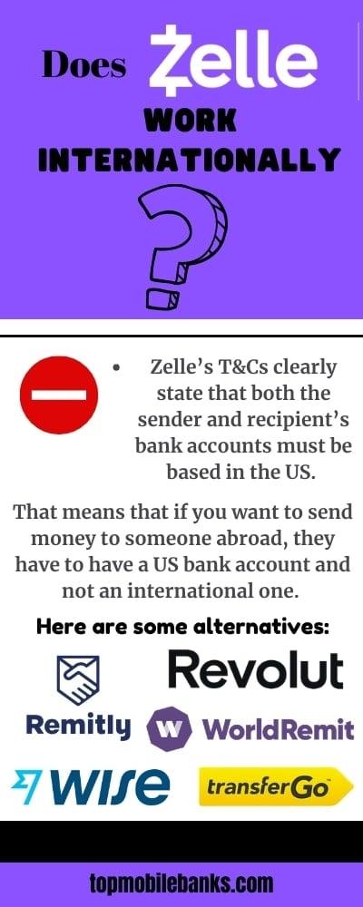Zelle international