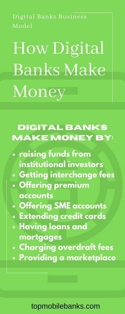 how do digital banks make money