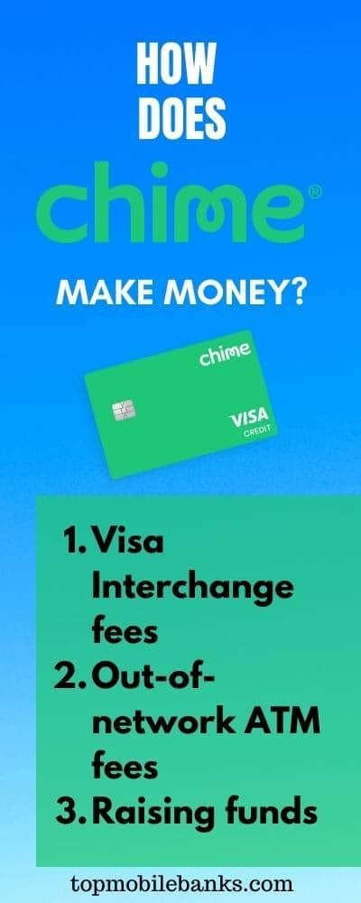 how does chime make money